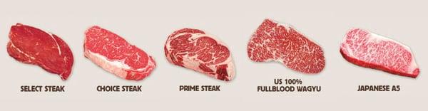 steak-class-postc_1024x1024
